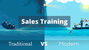 Sales Training Infographic